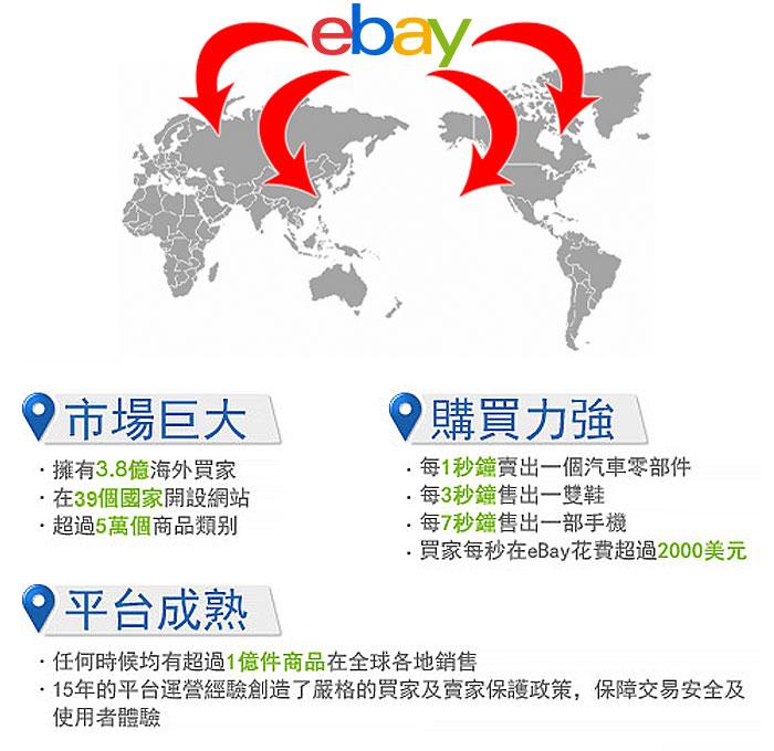 eBay_info
