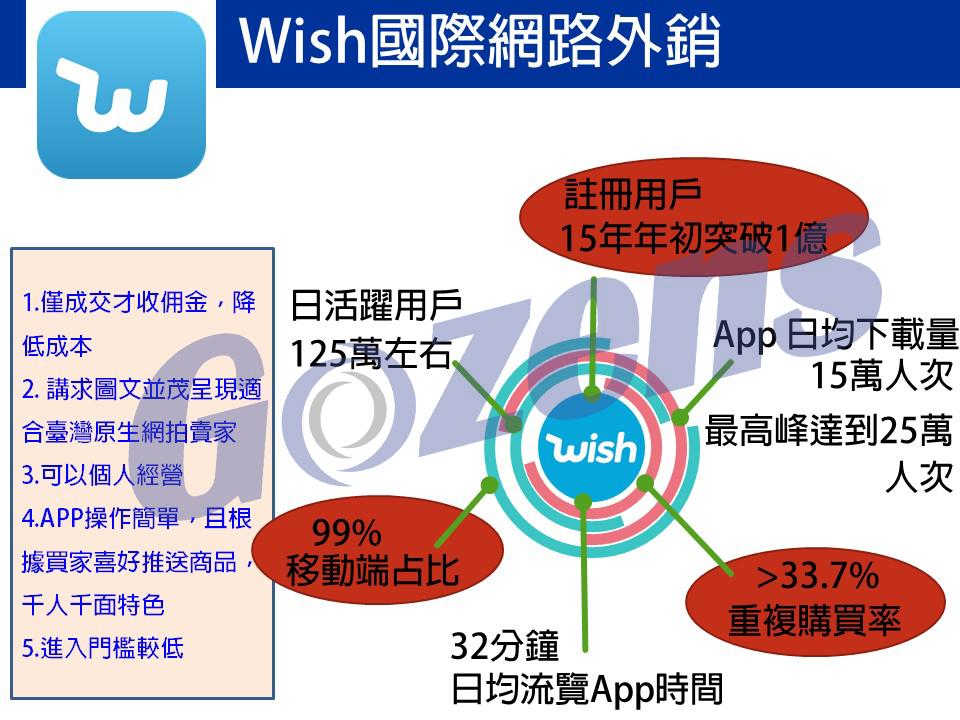高青國際_國際網路行銷平台簡介1218
