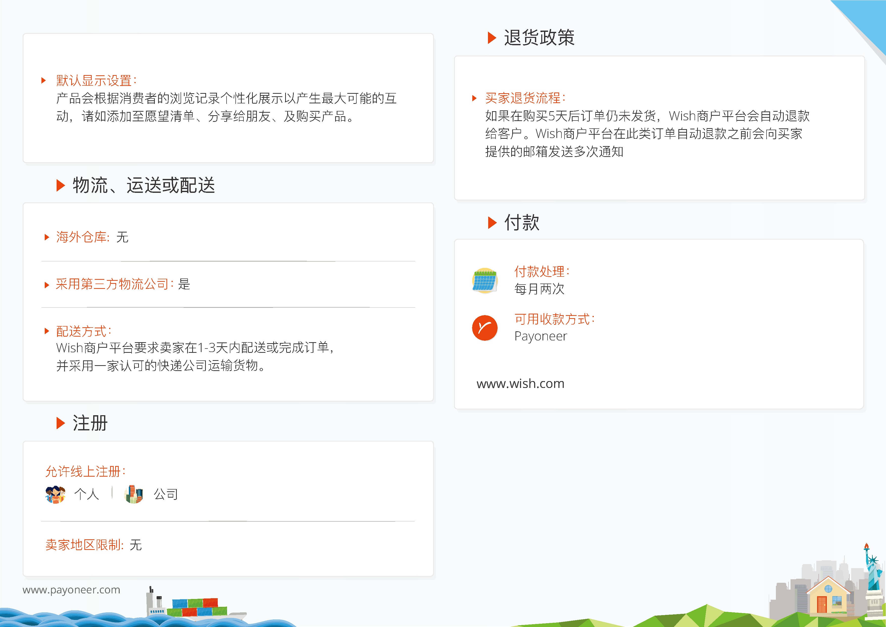 your-passport-to-global-market-expansion-cn_頁面_06