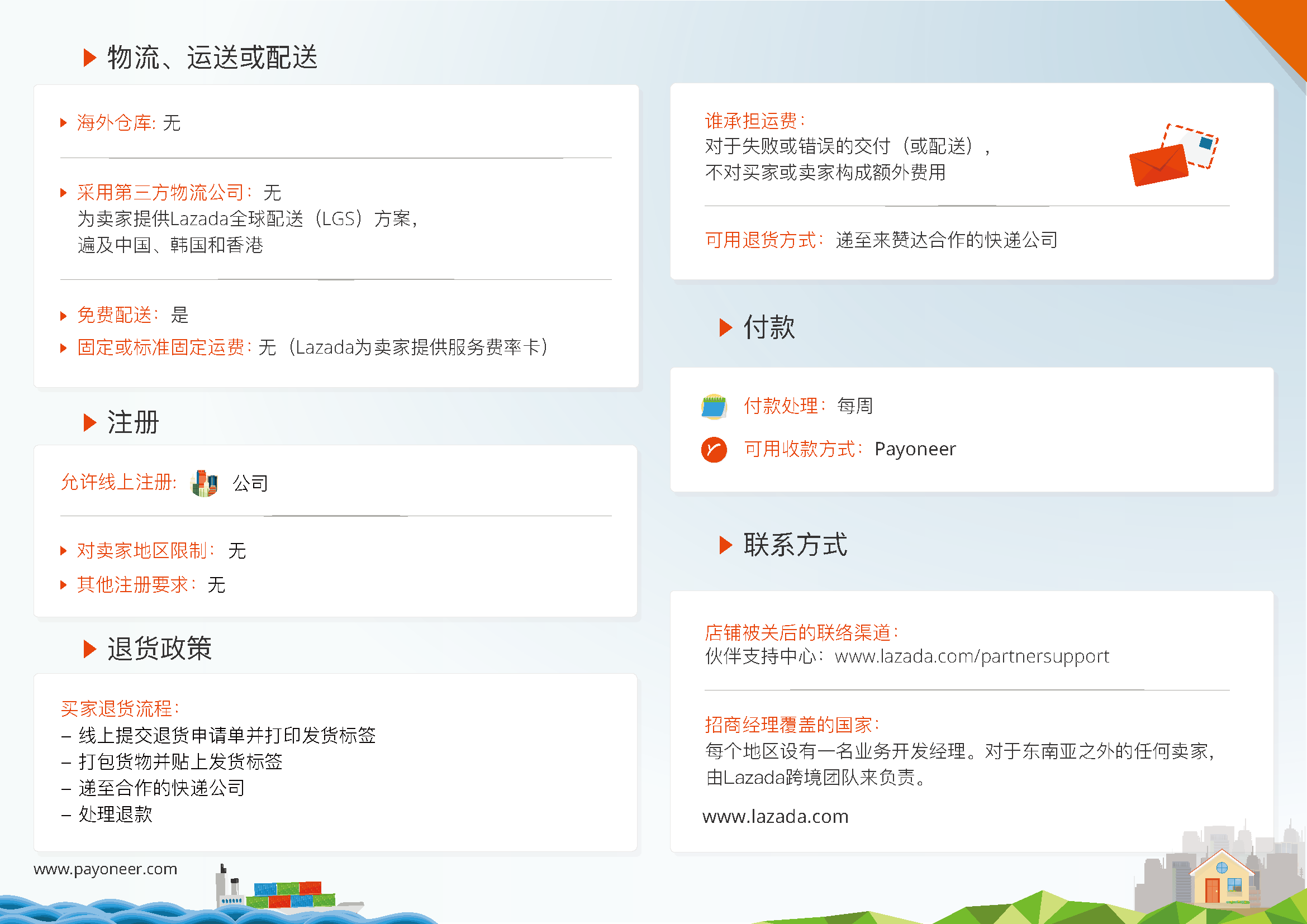 your-passport-to-global-market-expansion-cn_頁面_08