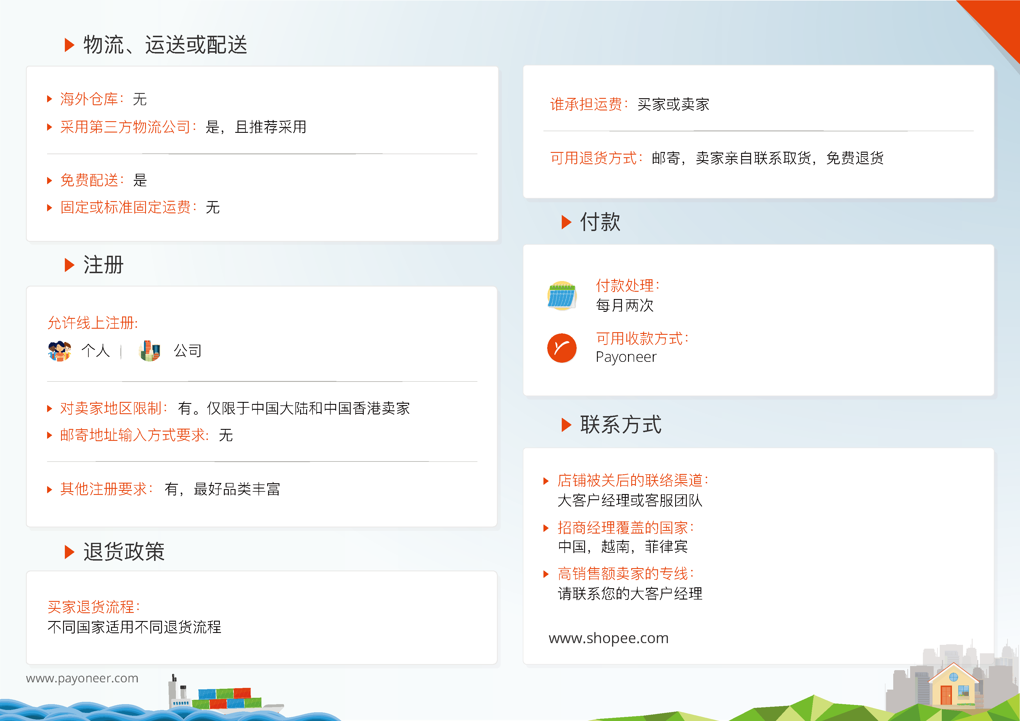 your-passport-to-global-market-expansion-cn_頁面_10